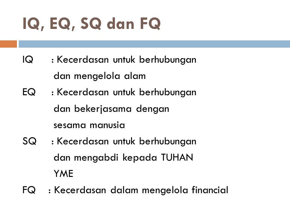 IQ, EQ, SQ dan FQ