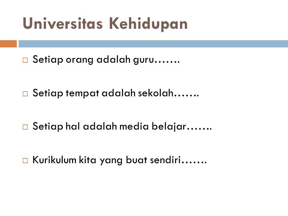 Universitas Kehidupan