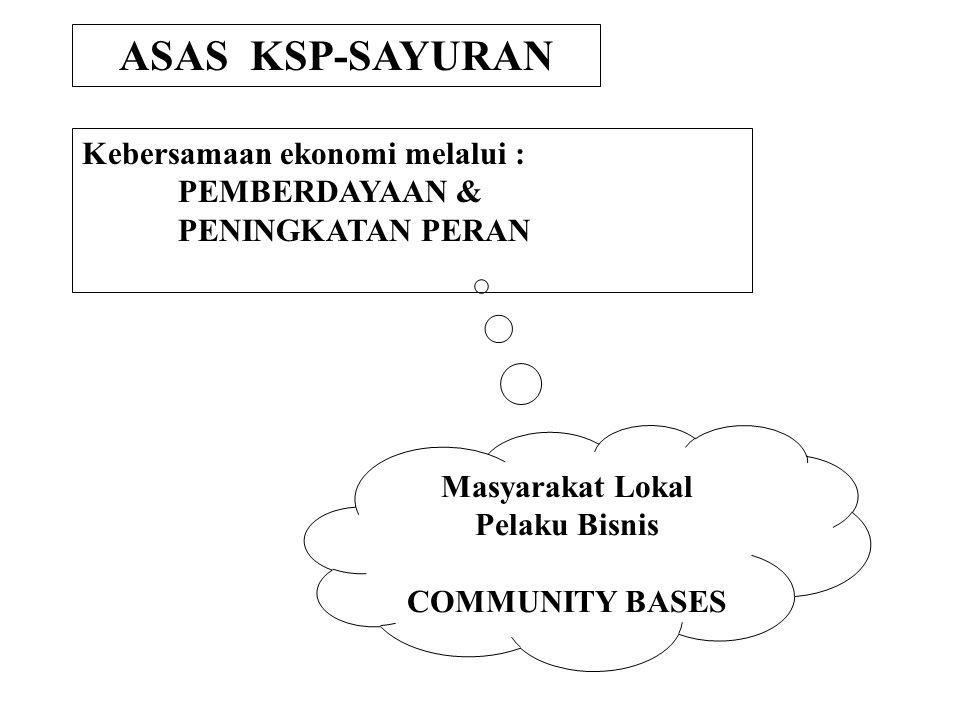 ASAS KSP-SAYURAN Kebersamaan ekonomi melalui : PEMBERDAYAAN &