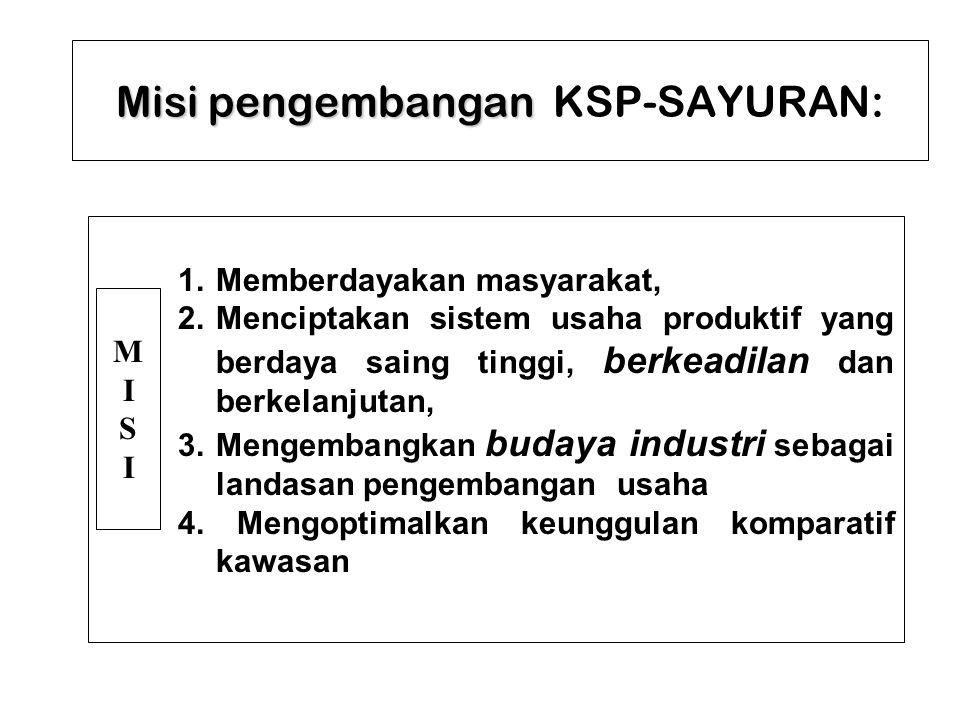 Misi pengembangan KSP-SAYURAN: