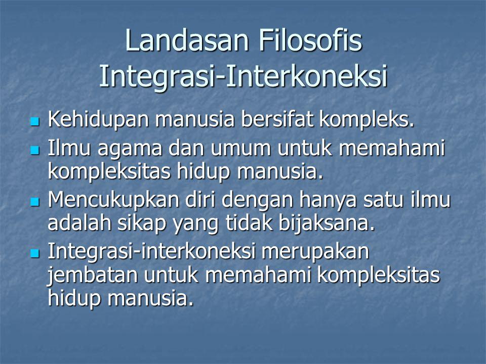 Landasan Filosofis Integrasi-Interkoneksi