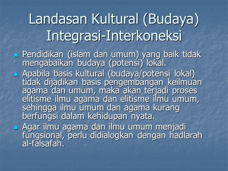 Landasan Kultural (Budaya) Integrasi-Interkoneksi