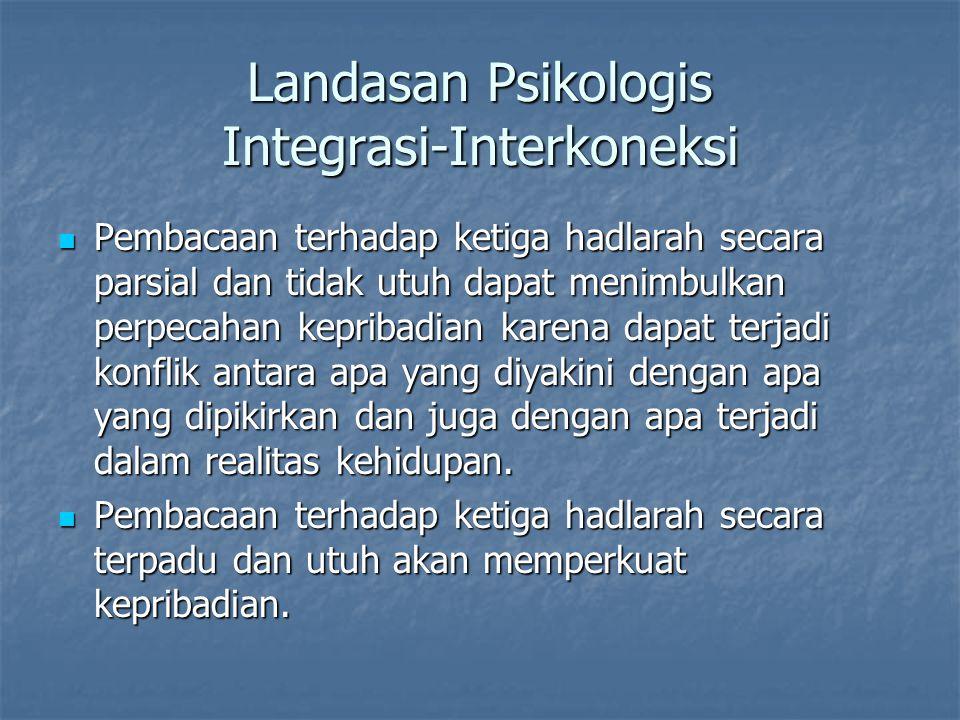 Landasan Psikologis Integrasi-Interkoneksi
