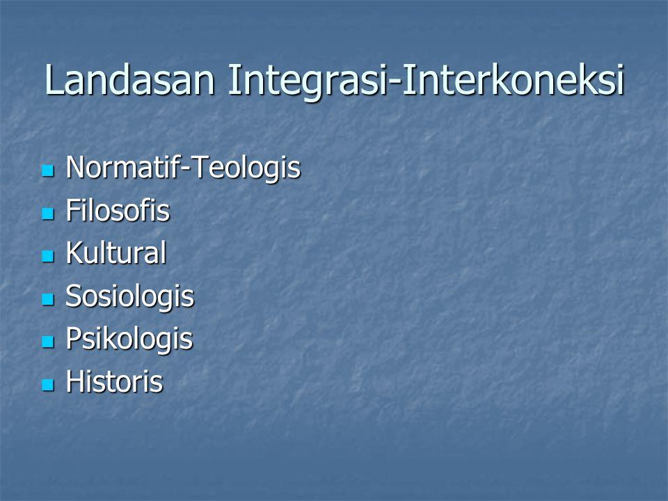 Landasan Integrasi-Interkoneksi