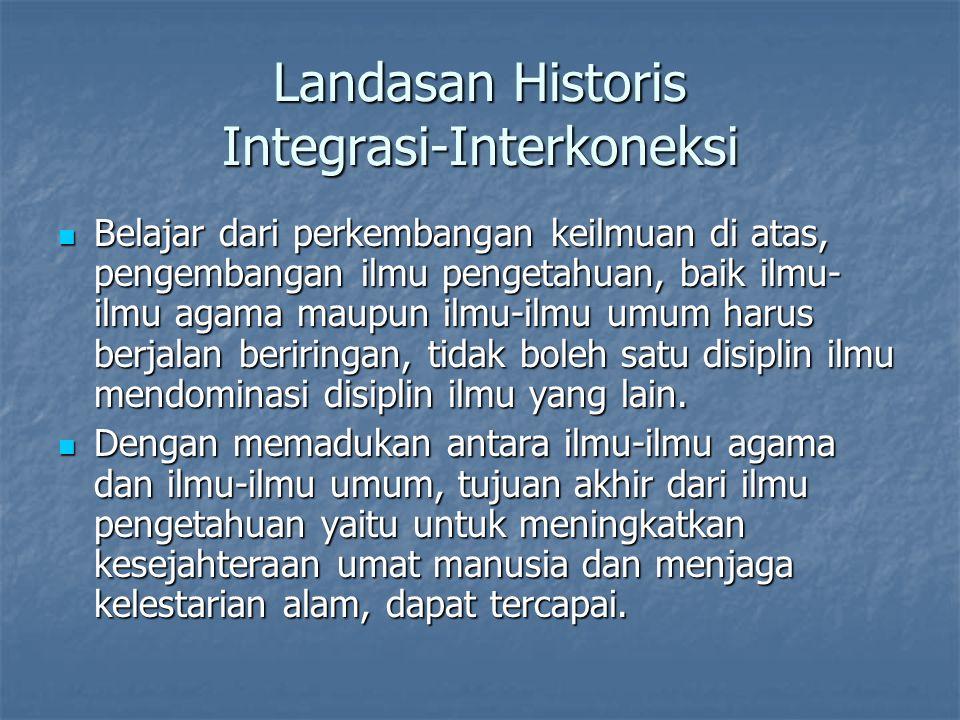 Landasan Historis Integrasi-Interkoneksi