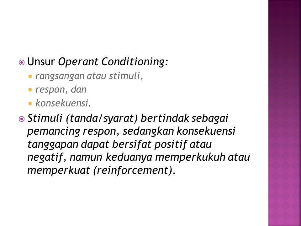 Unsur Operant Conditioning: