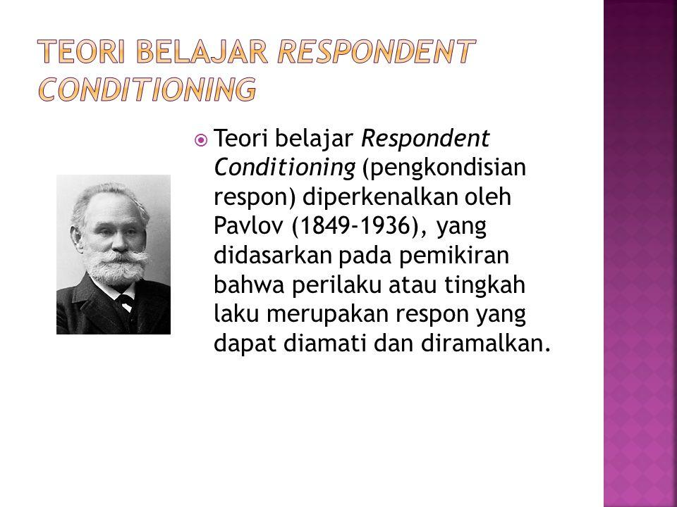 Teori Belajar Respondent Conditioning