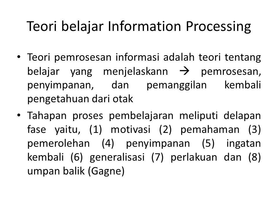 Teori belajar Information Processing