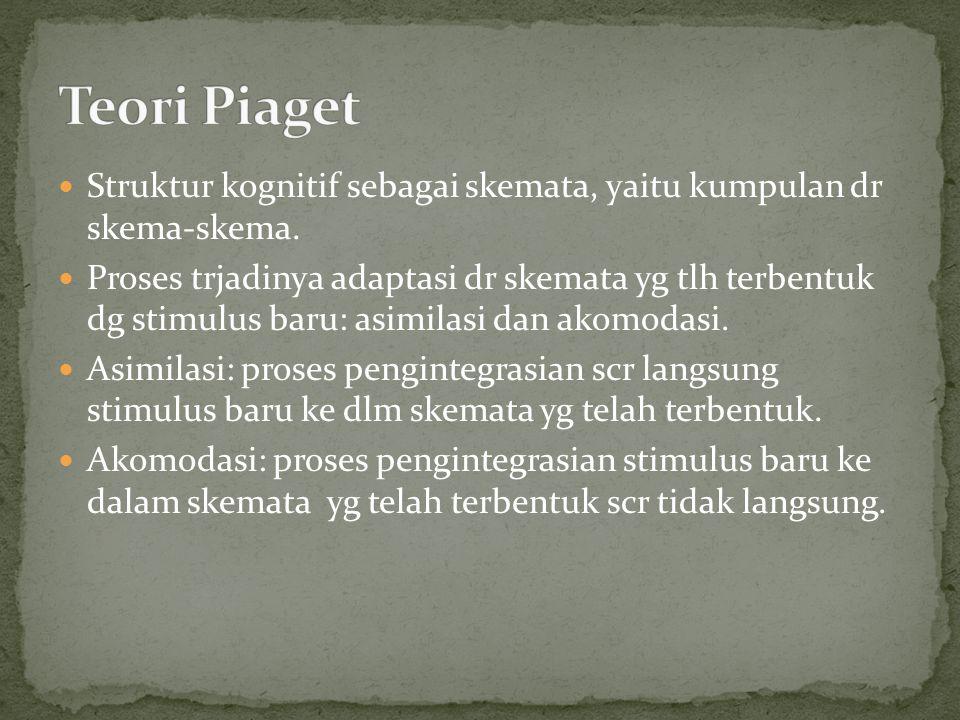 Teori Piaget Struktur kognitif sebagai skemata, yaitu kumpulan dr skema-skema.