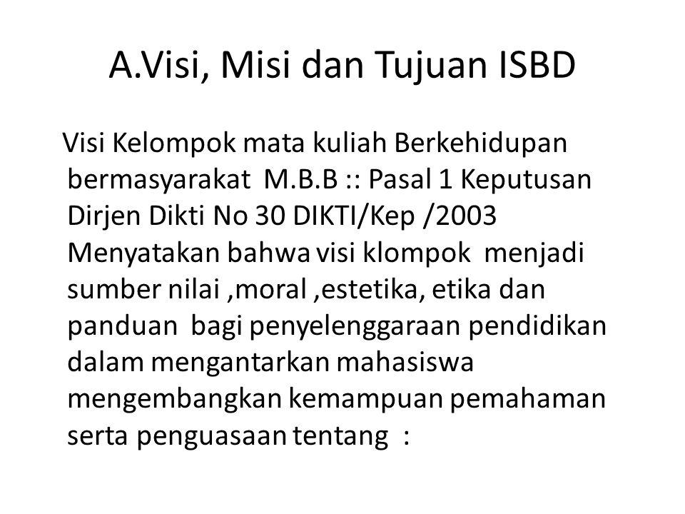 A.Visi, Misi dan Tujuan ISBD