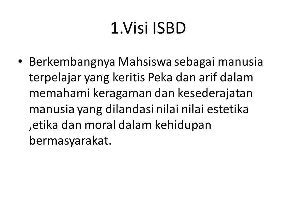 1.Visi ISBD