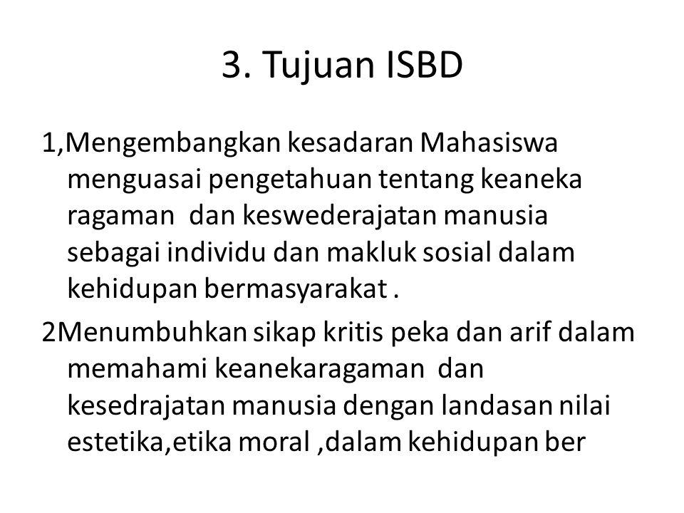 3. Tujuan ISBD
