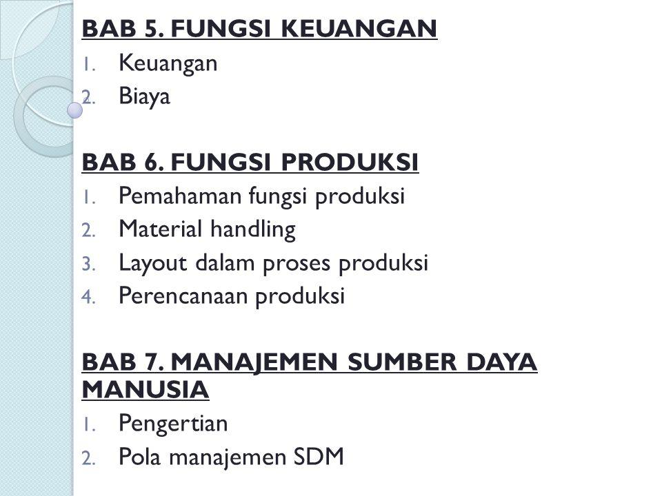 BAB 5. FUNGSI KEUANGAN Keuangan. Biaya. BAB 6. FUNGSI PRODUKSI. Pemahaman fungsi produksi. Material handling.