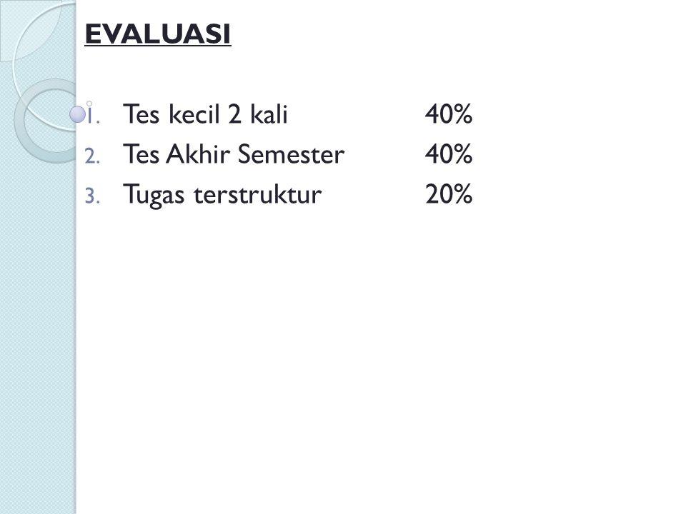 EVALUASI Tes kecil 2 kali 40% Tes Akhir Semester 40% Tugas terstruktur 20%
