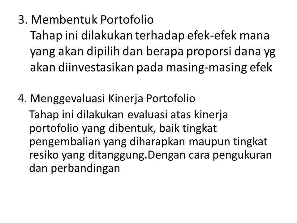 3. Membentuk Portofolio Tahap ini dilakukan terhadap efek-efek mana yang akan dipilih dan berapa proporsi dana yg akan diinvestasikan pada masing-masing efek