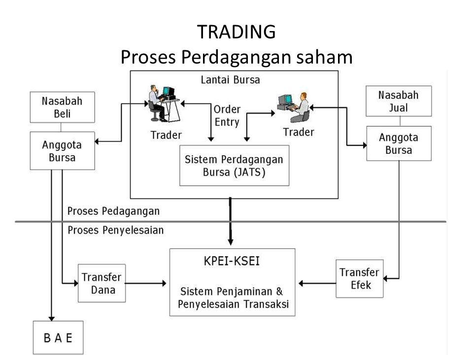 TRADING Proses Perdagangan saham
