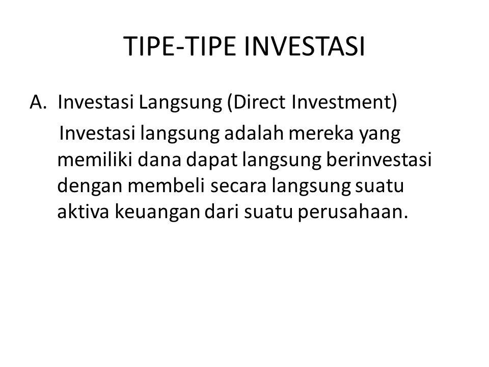 TIPE-TIPE INVESTASI