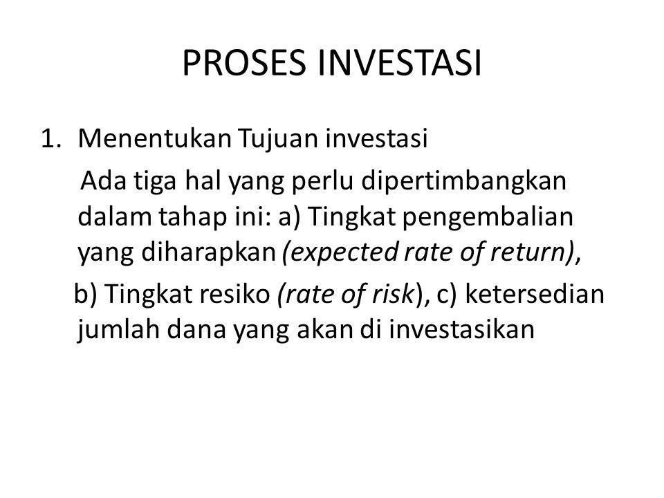PROSES INVESTASI Menentukan Tujuan investasi