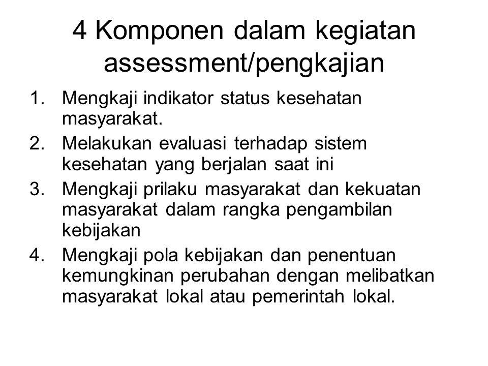 4 Komponen dalam kegiatan assessment/pengkajian