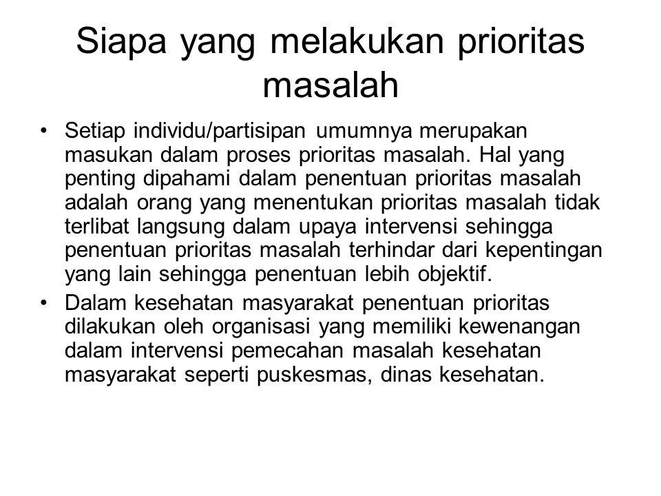 Siapa yang melakukan prioritas masalah