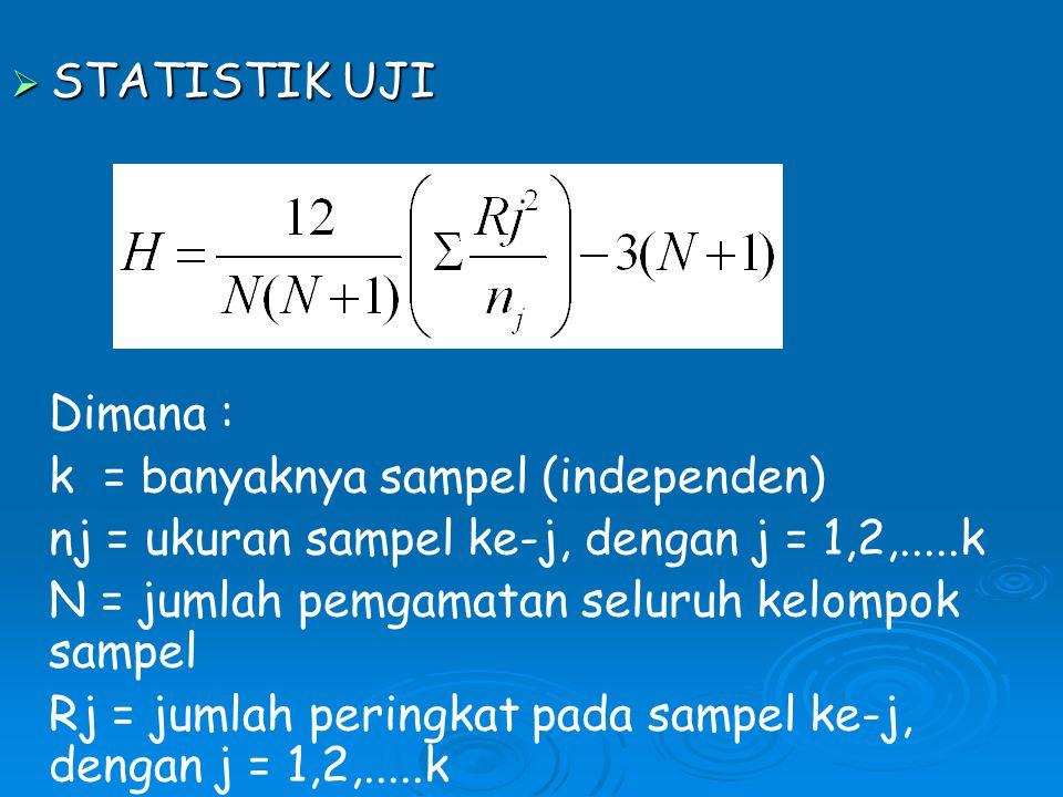 STATISTIK UJI Dimana : k = banyaknya sampel (independen) nj = ukuran sampel ke-j, dengan j = 1,2,.....k.