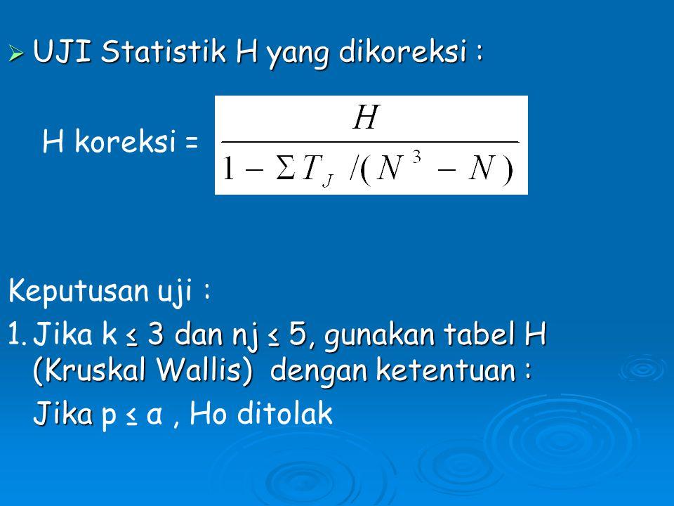UJI Statistik H yang dikoreksi :