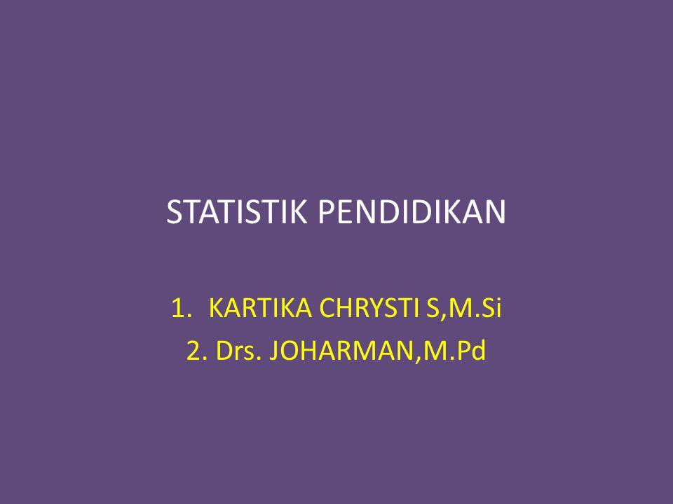 KARTIKA CHRYSTI S,M.Si 2. Drs. JOHARMAN,M.Pd