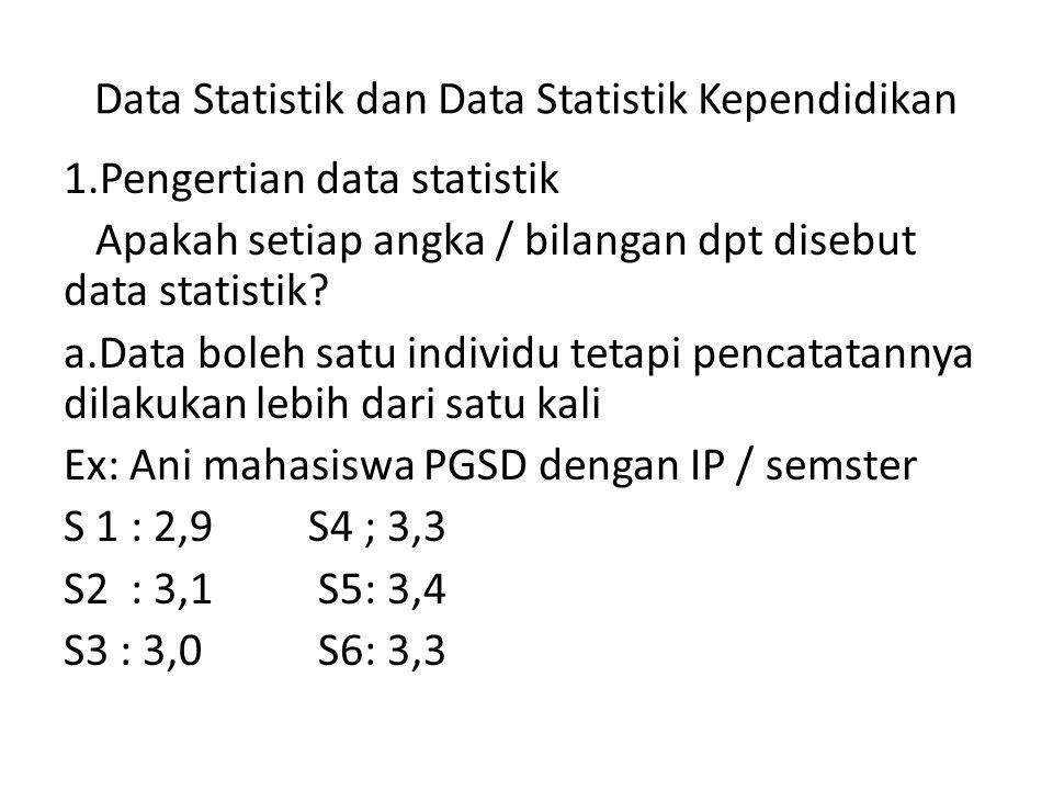 Data Statistik dan Data Statistik Kependidikan