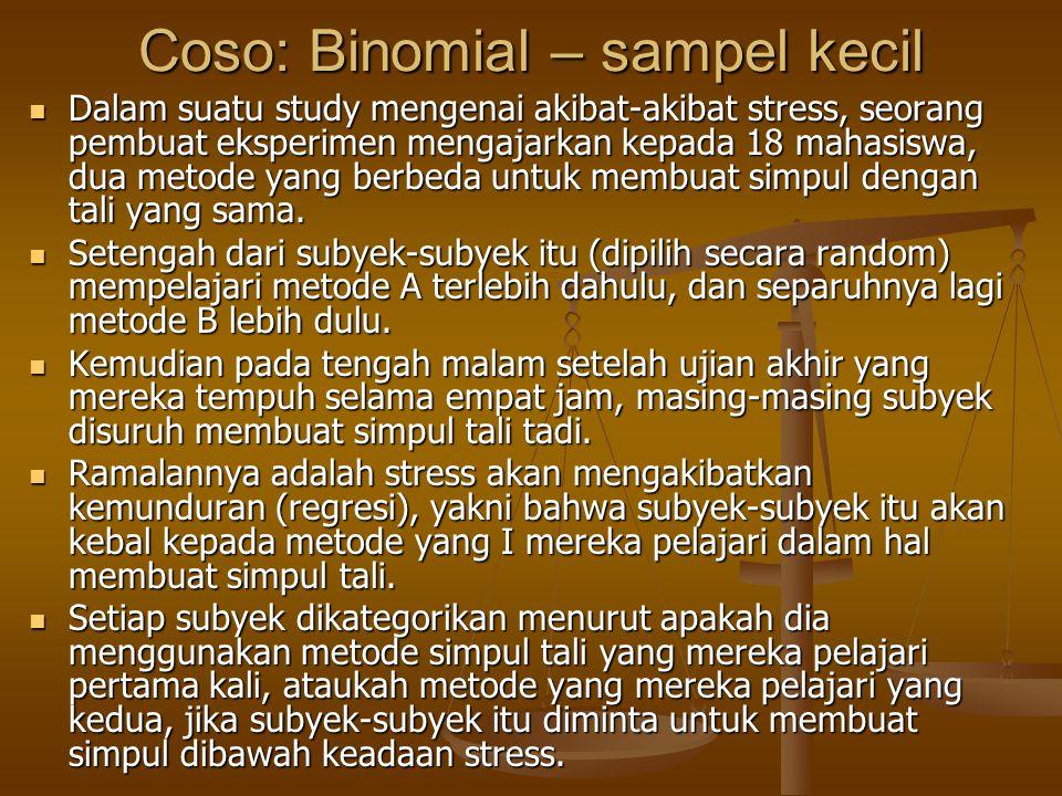 Coso: Binomial – sampel kecil