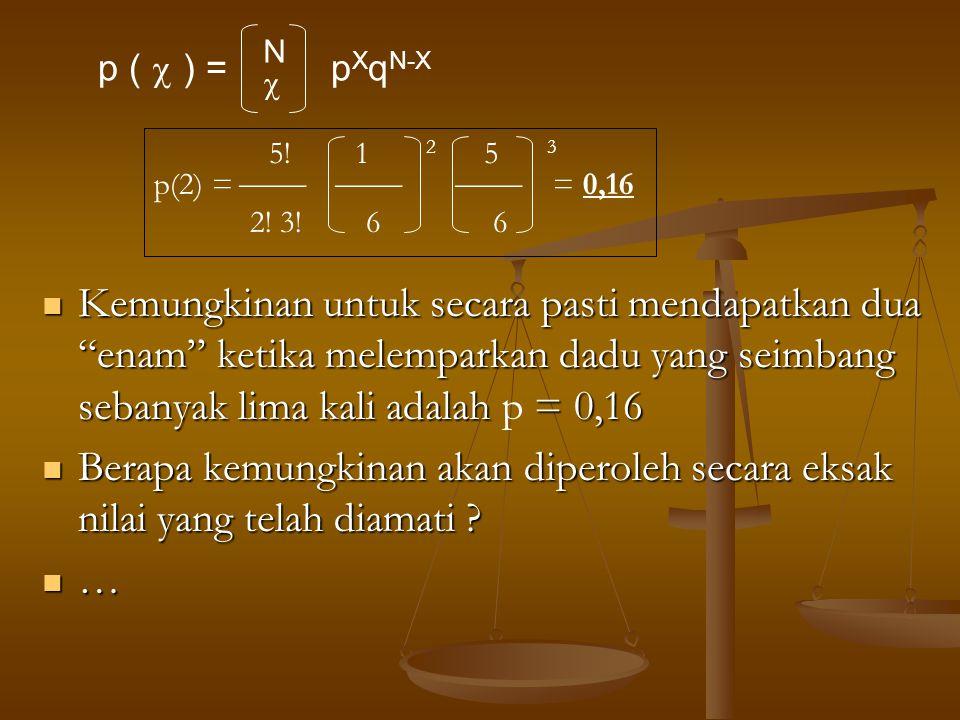 p (  ) = pXqN-X N.  5! 1 2 5 3. p(2) =    = 0,16.