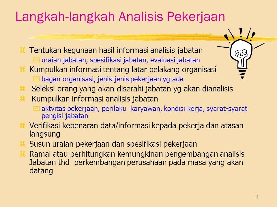 Langkah-langkah Analisis Pekerjaan