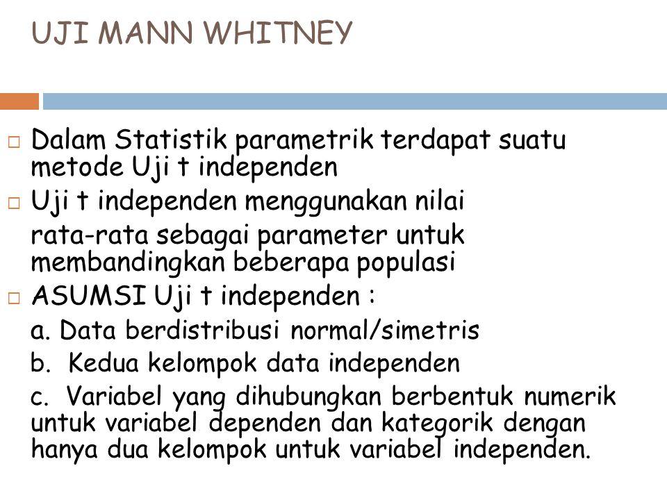 UJI MANN WHITNEY Dalam Statistik parametrik terdapat suatu metode Uji t independen. Uji t independen menggunakan nilai.