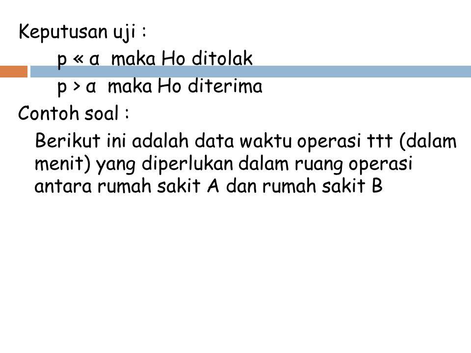 Keputusan uji : p « α maka Ho ditolak p > α maka Ho diterima Contoh soal : Berikut ini adalah data waktu operasi ttt (dalam menit) yang diperlukan dalam ruang operasi antara rumah sakit A dan rumah sakit B