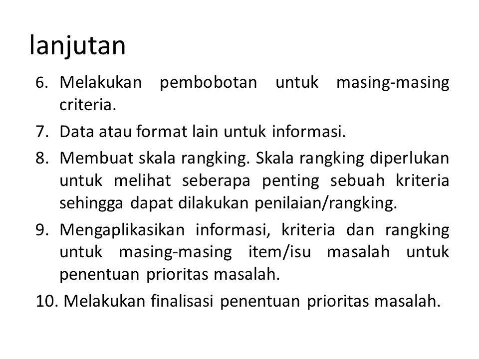 lanjutan 7. Data atau format lain untuk informasi.
