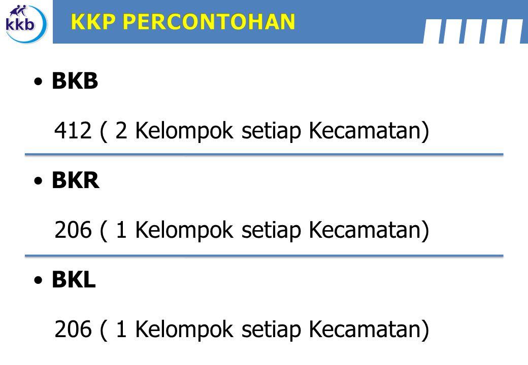 412 ( 2 Kelompok setiap Kecamatan) BKR
