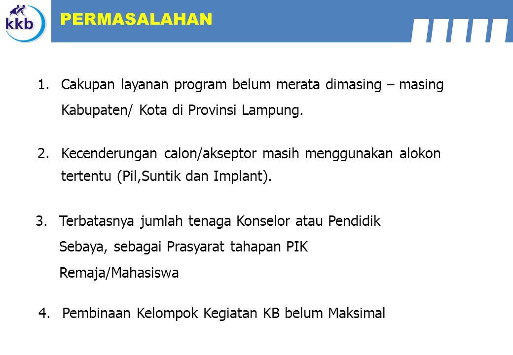 PERMASALAHAN Cakupan layanan program belum merata dimasing – masing Kabupaten/ Kota di Provinsi Lampung.