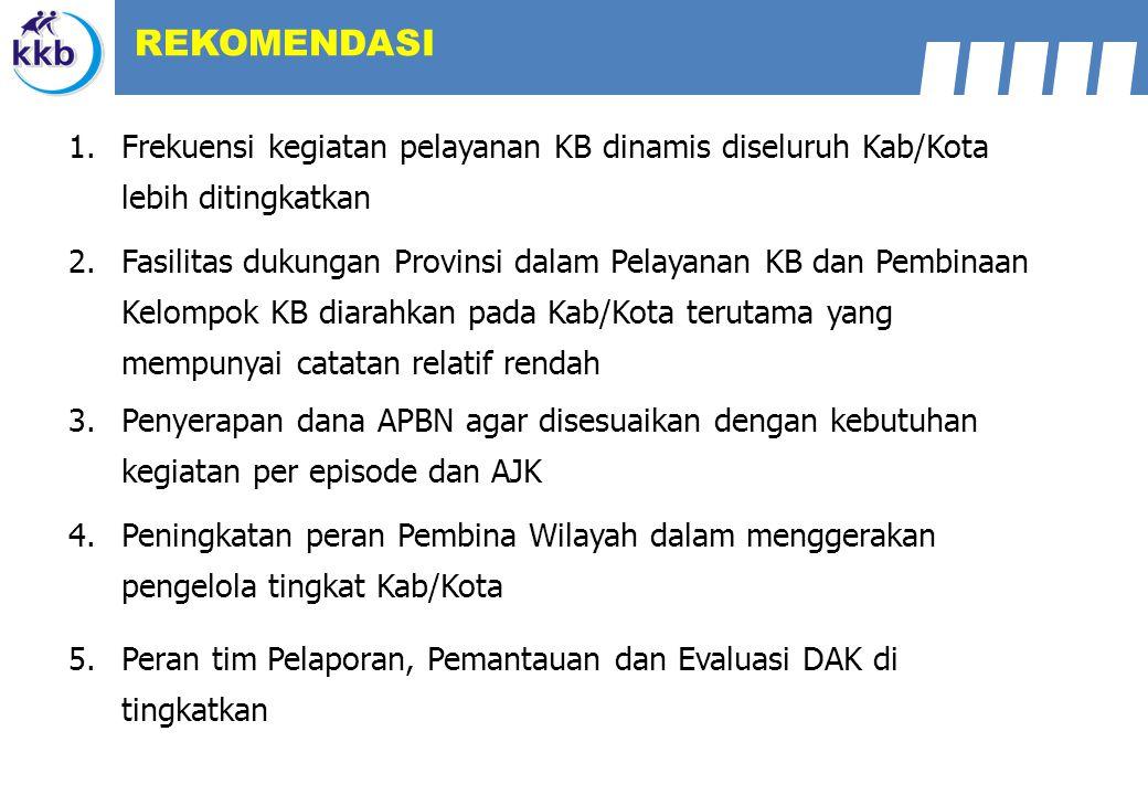 REKOMENDASI Frekuensi kegiatan pelayanan KB dinamis diseluruh Kab/Kota lebih ditingkatkan.