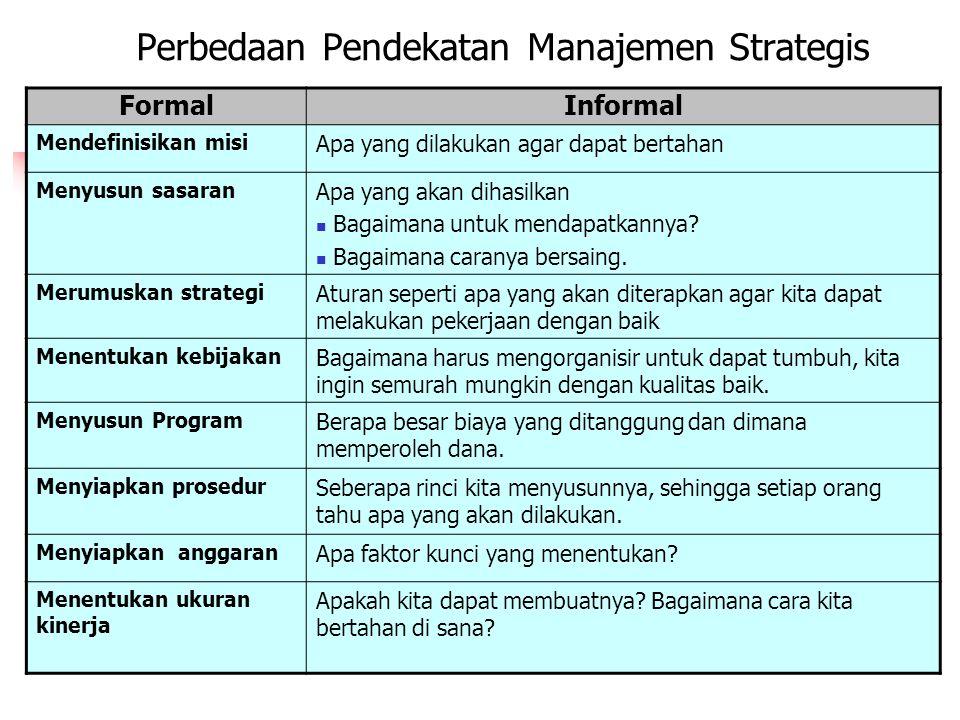 Perbedaan Pendekatan Manajemen Strategis