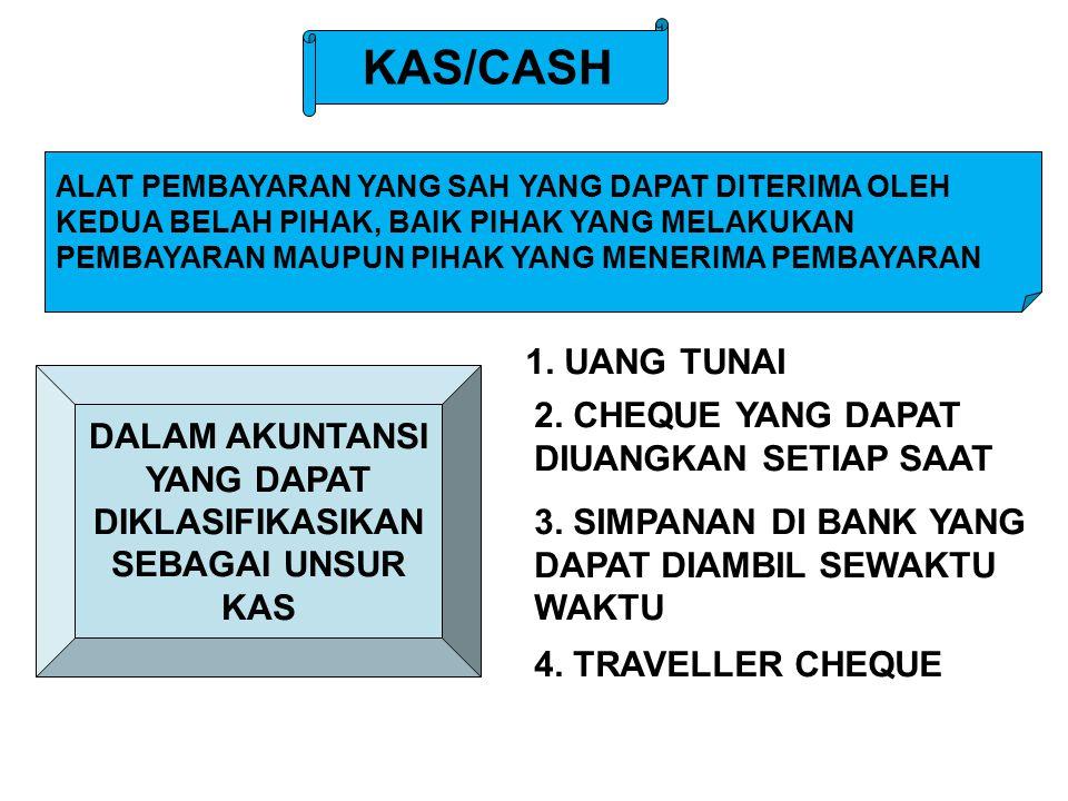 KAS/CASH 1. UANG TUNAI DALAM AKUNTANSI 2. CHEQUE YANG DAPAT YANG DAPAT