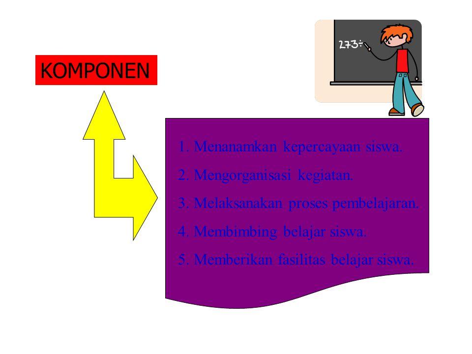 KOMPONEN 1. Menanamkan kepercayaan siswa. 2. Mengorganisasi kegiatan.