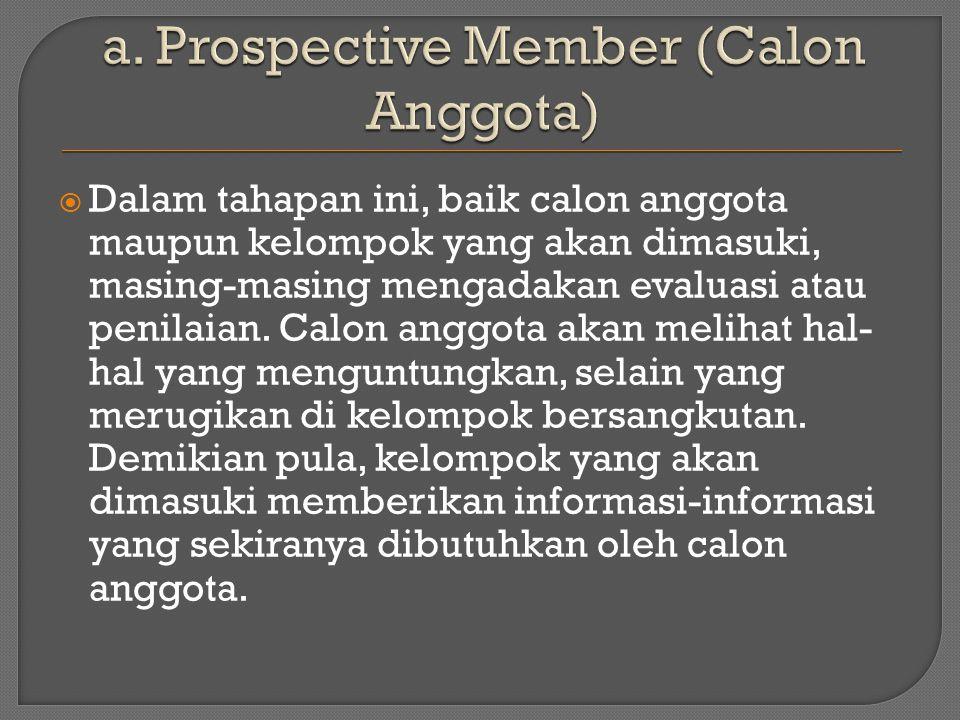 a. Prospective Member (Calon Anggota)