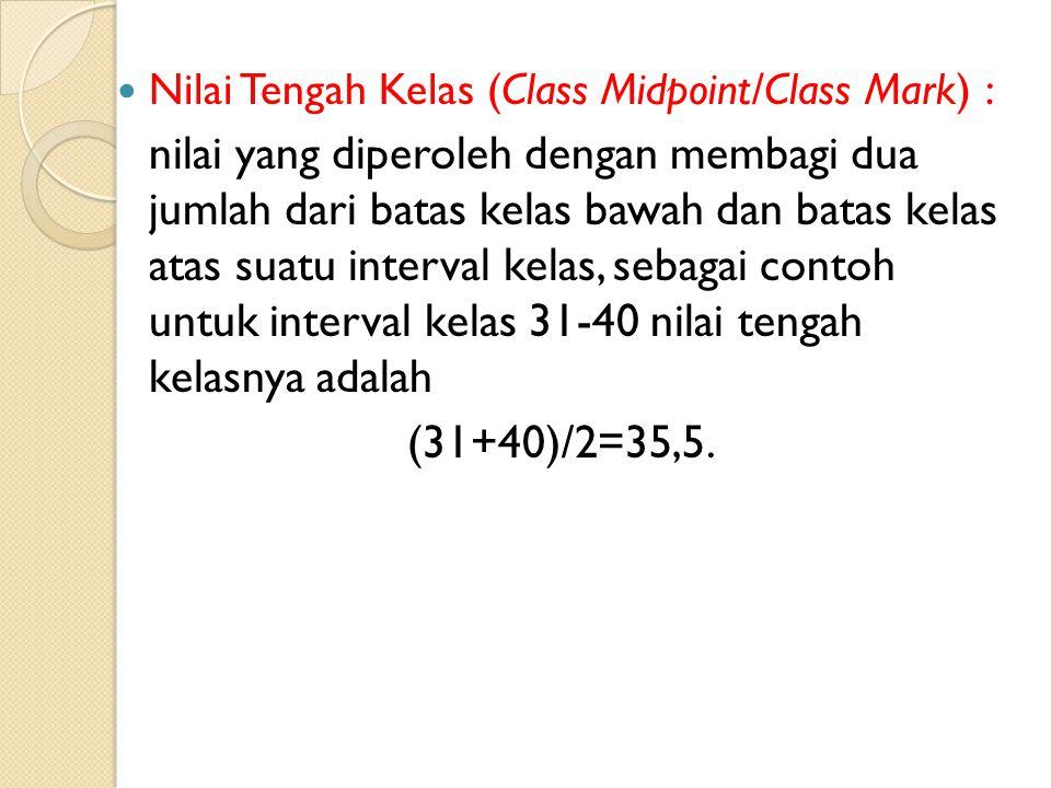 Nilai Tengah Kelas (Class Midpoint/Class Mark) :