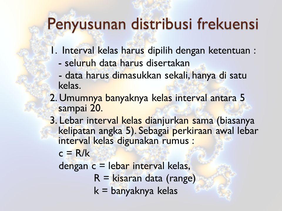 Penyusunan distribusi frekuensi