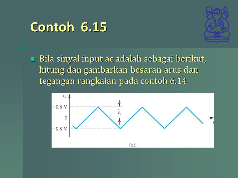 Contoh 6.15 Bila sinyal input ac adalah sebagai berikut, hitung dan gambarkan besaran arus dan tegangan rangkaian pada contoh 6.14.