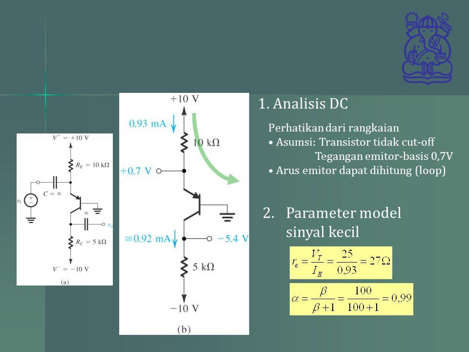 2. Parameter model sinyal kecil