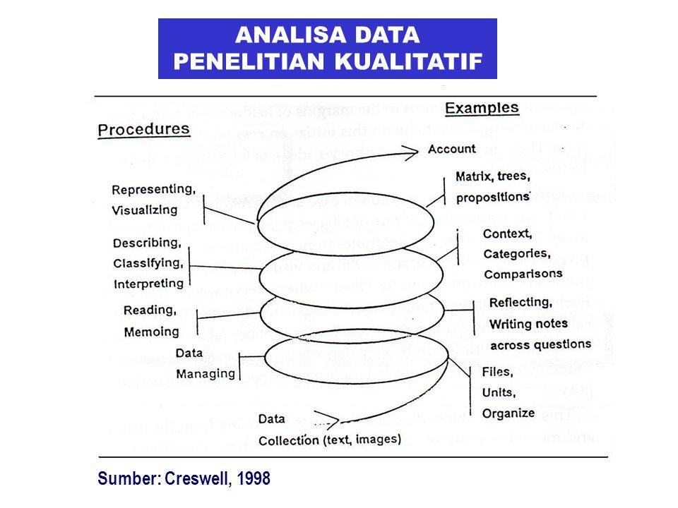 ANALISA DATA PENELITIAN KUALITATIF
