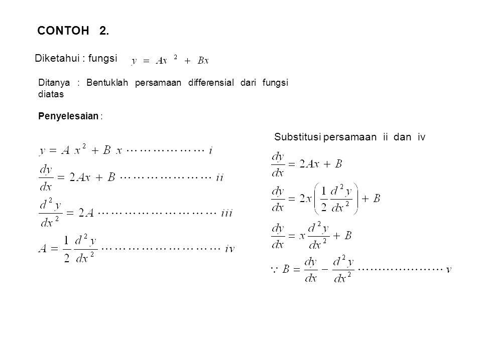 CONTOH 2. Diketahui : fungsi Substitusi persamaan ii dan iv
