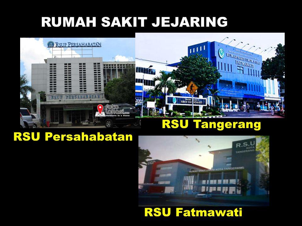 RUMAH SAKIT JEJARING RSU Tangerang RSU Persahabatan RSU Fatmawati