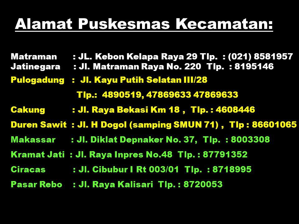 Alamat Puskesmas Kecamatan: