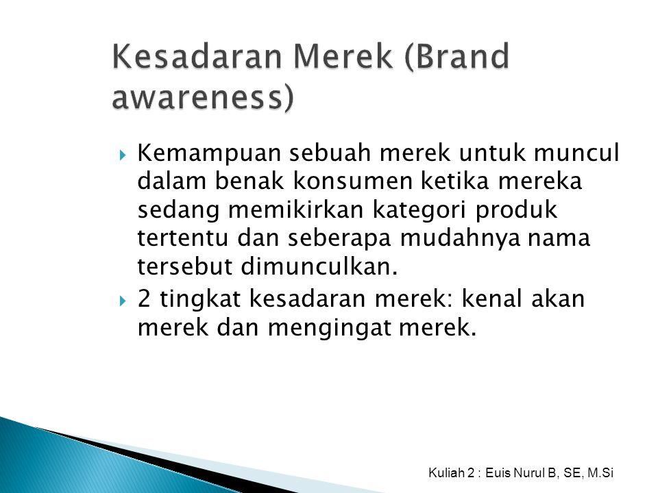 Kesadaran Merek (Brand awareness)